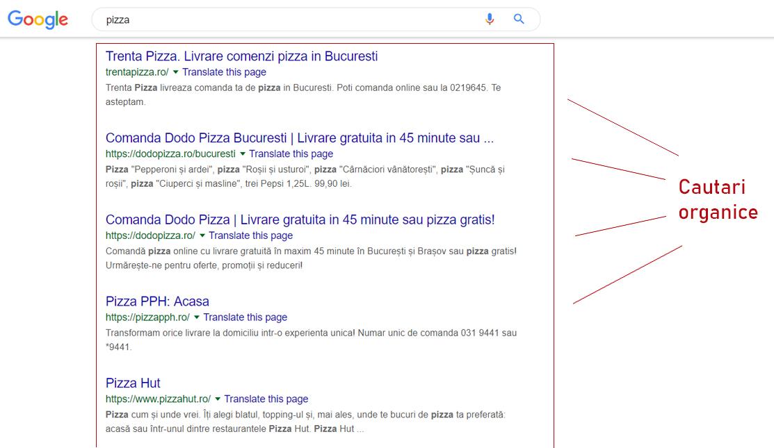 Recomandări pentru înregistrarea produselor gratuit pe Google